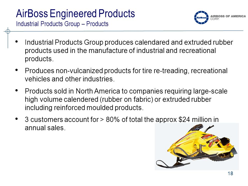 18 AirBoss Engineered Products Industrial Products Group – Products Industrial Products Group produces calendared and extruded rubber products used in the manufacture of industrial and recreational products.