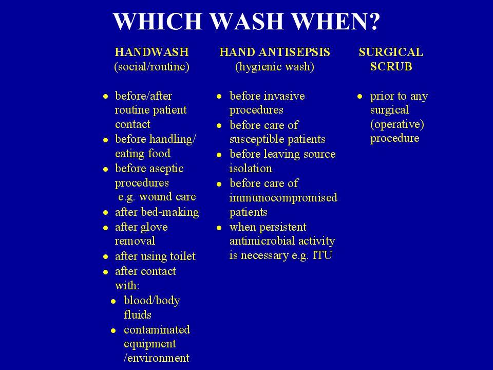 WHICH WASH WHEN?