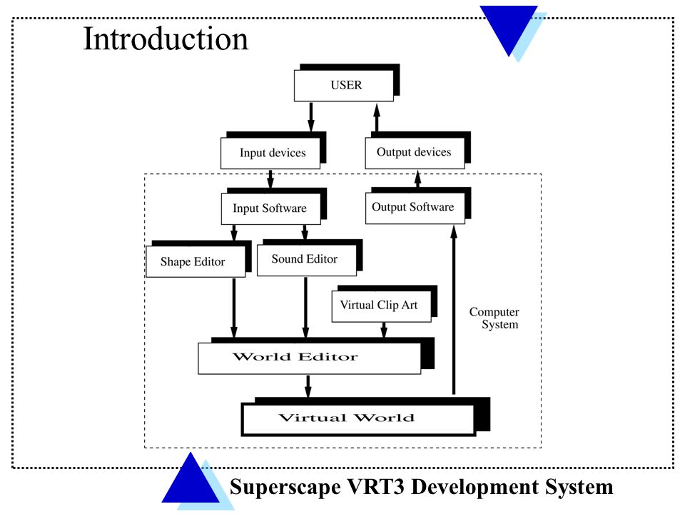 Superscape VRT3 Development System
