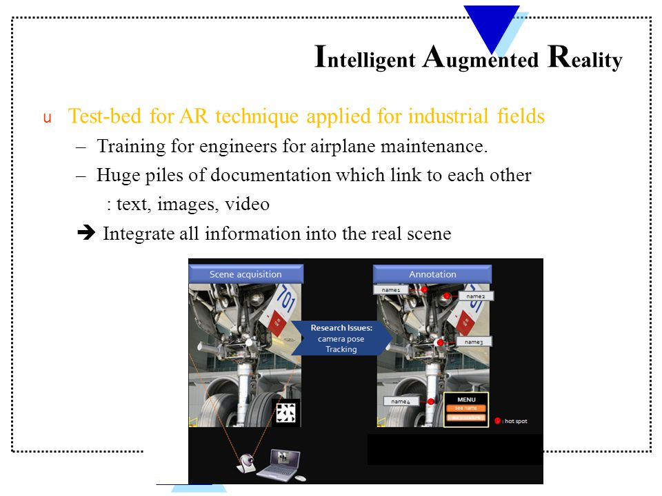 I ntelligent A ugmented R eality u Test-bed for AR technique applied for industrial fields –Training for engineers for airplane maintenance. –Huge pil