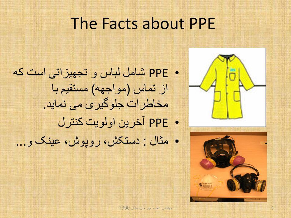 The Facts about PPE PPE شامل لباس و تجهیزاتی است که از تماس ( مواجهه ) مستقیم با مخاطرات جلوگیری می نماید.