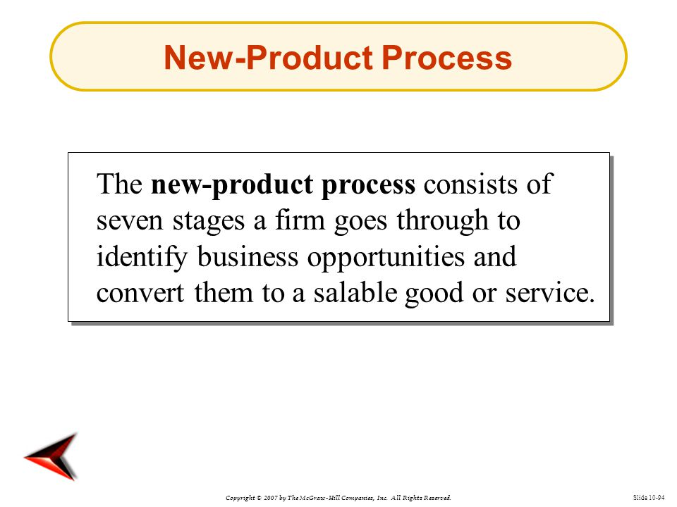 Copyright © 2007 by The McGraw-Hill Companies, Inc. All Rights Reserved. Slide 10-94 New-Product Process The new-product process consists of seven sta
