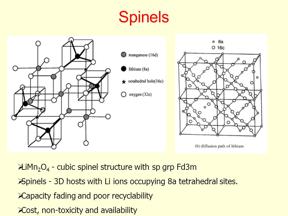 Spinels  LiMn 2 O 4 - cubic spinel structure with sp grp Fd3m  Spinels - 3D hosts with Li ions occupying 8a tetrahedral sites.  Capacity fading and