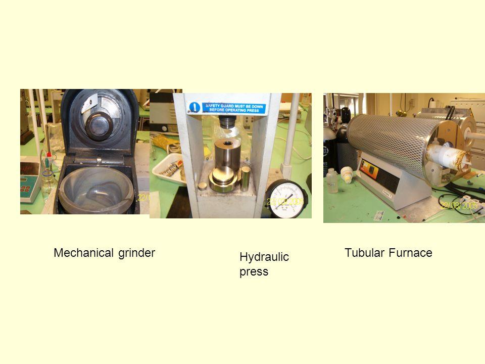 Mechanical grinderTubular Furnace Hydraulic press