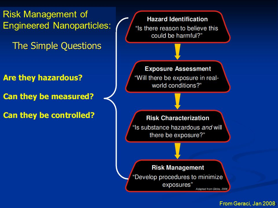 9 From Geraci, Jan 2008 Risk Management of Engineered Nanoparticles: