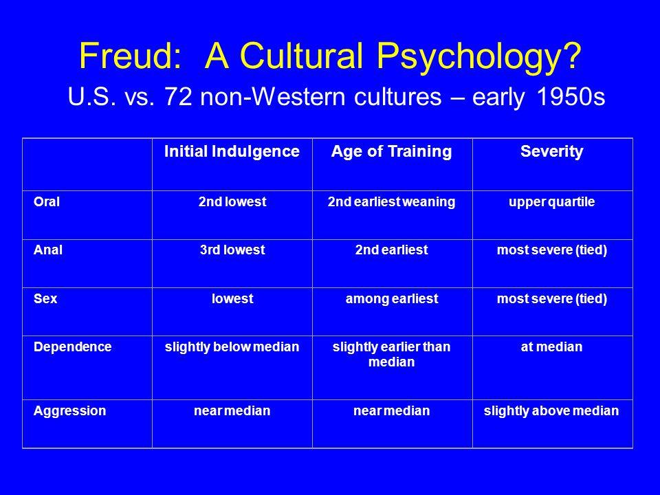 Freud: A Cultural Psychology.