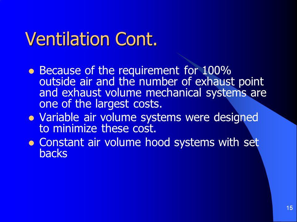 15 Ventilation Cont.