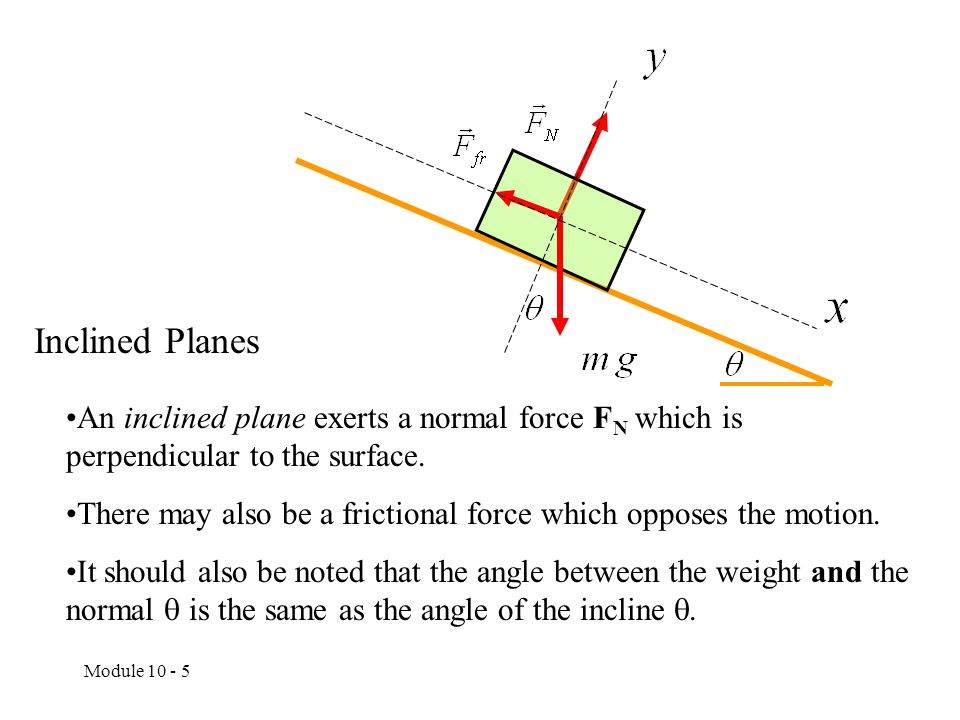 Module 10 - 5 Inclined Planes An inclined plane exerts a normal force F N which is perpendicular to the surface.