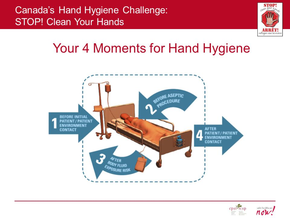 Canada's Hand Hygiene Challenge: STOP! Clean Your Hands Your 4 Moments for Hand Hygiene