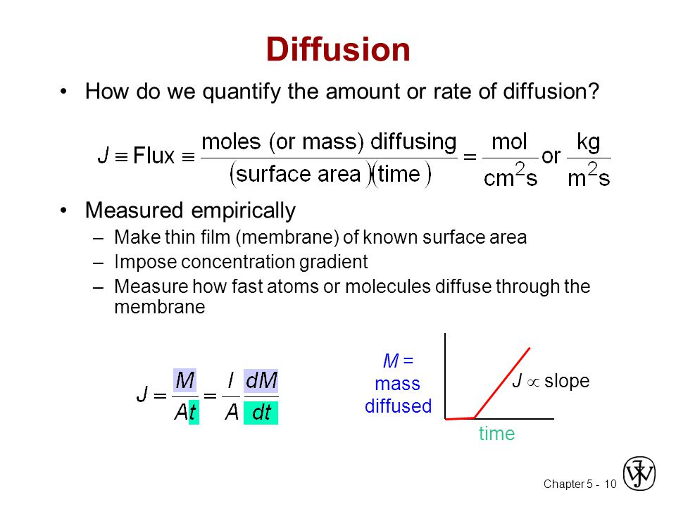 Chapter 5 - 10 Diffusion How do we quantify the amount or rate of diffusion.