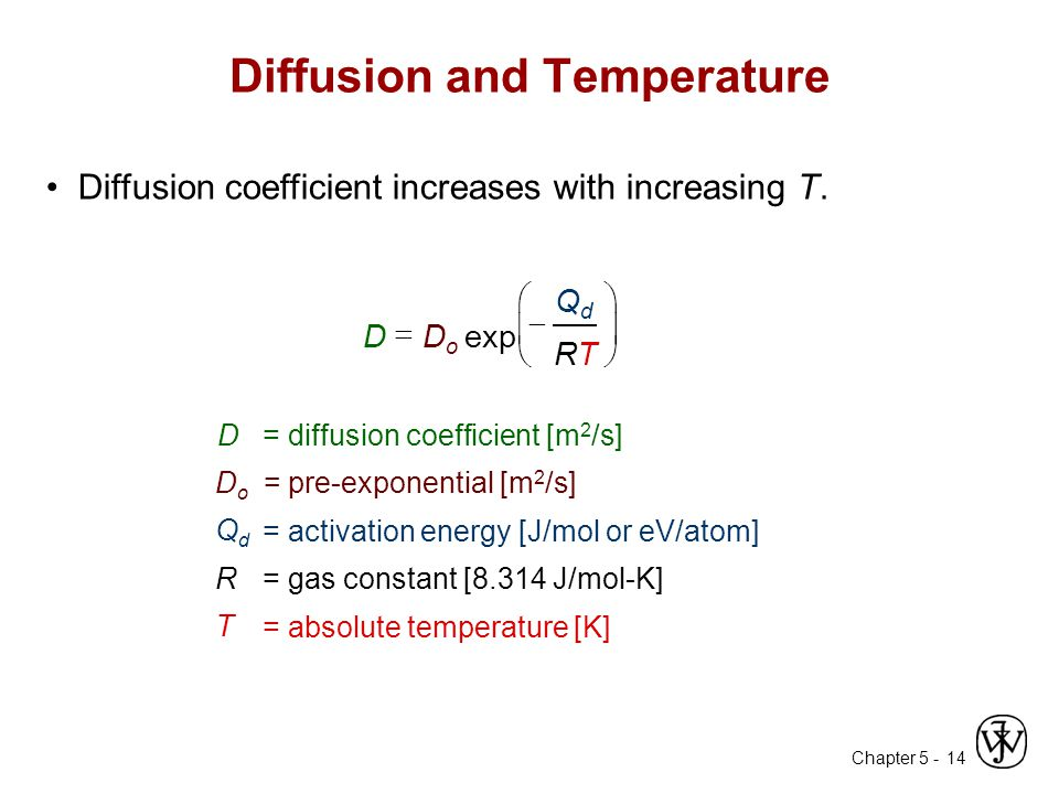 Chapter 5 - 14 Diffusion and Temperature Diffusion coefficient increases with increasing T.