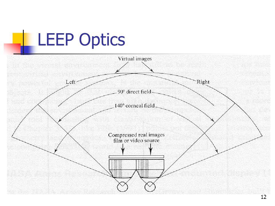 12 LEEP Optics