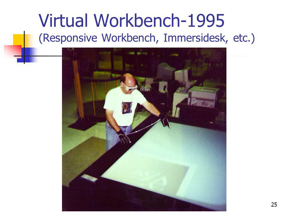 25 Virtual Workbench-1995 (Responsive Workbench, Immersidesk, etc.)