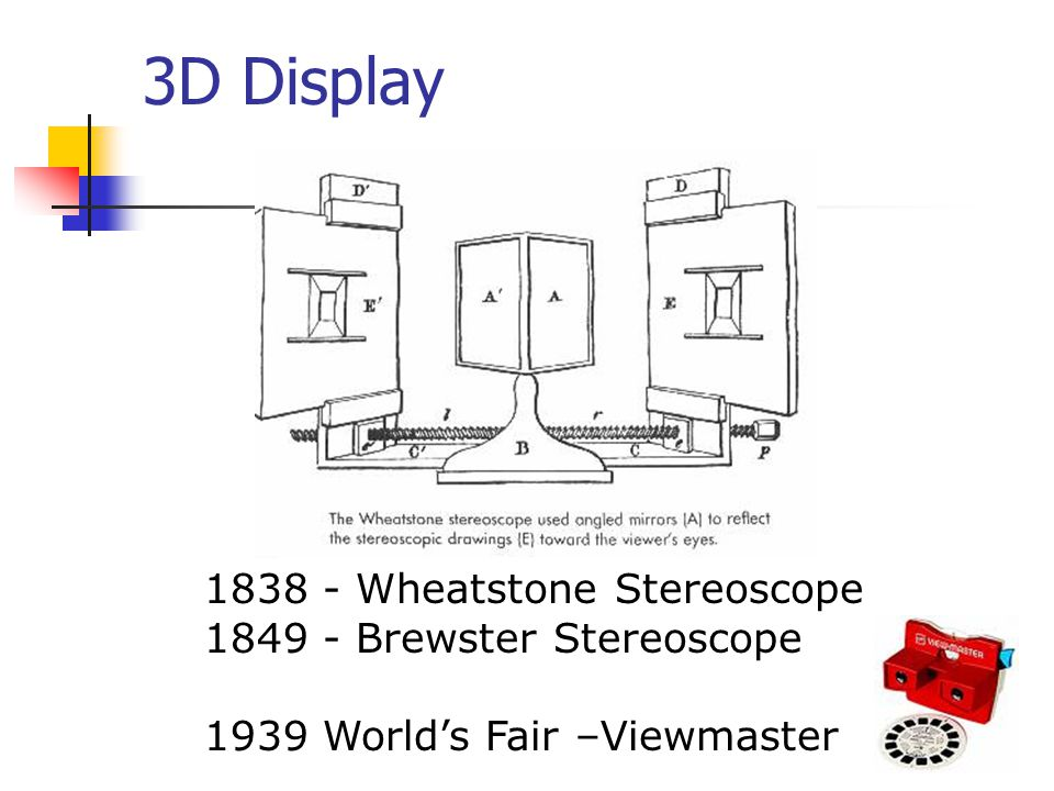 3D Display 1838 - Wheatstone Stereoscope 1849 - Brewster Stereoscope 1939 World's Fair –Viewmaster