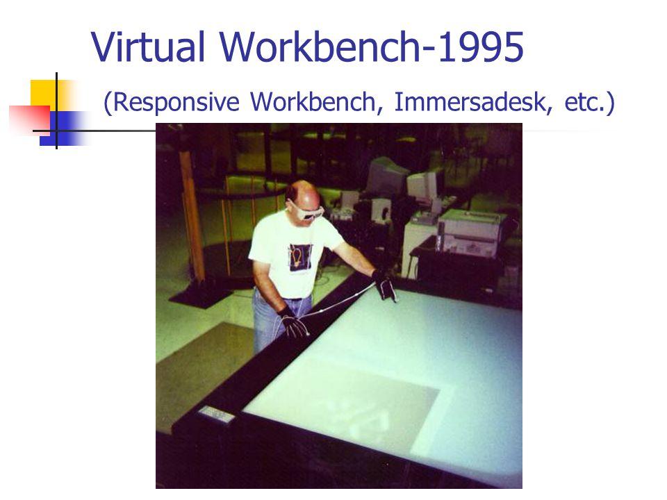 Virtual Workbench-1995 (Responsive Workbench, Immersadesk, etc.)