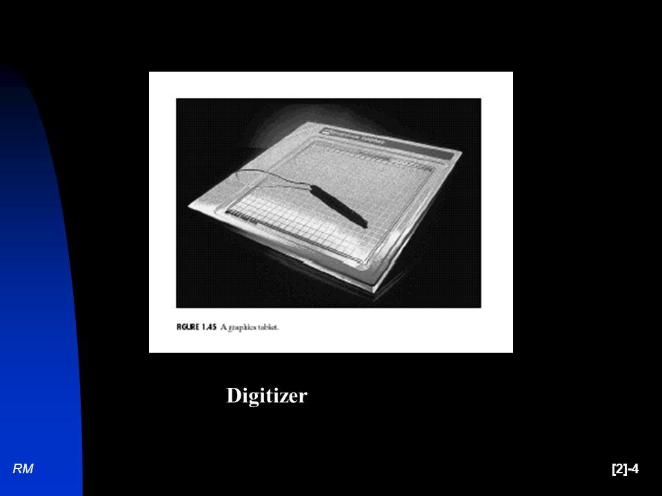 RM[2]-4 Digitizer