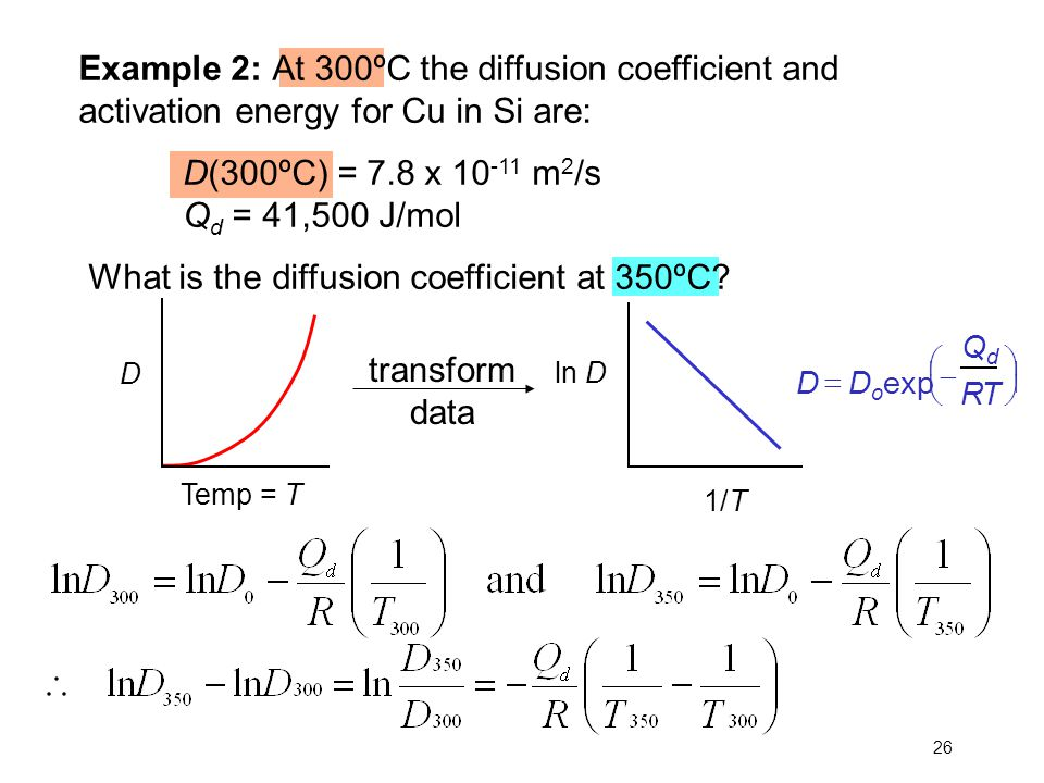 26 Example 2: At 300ºC the diffusion coefficient and activation energy for Cu in Si are: D(300ºC) = 7.8 x 10 -11 m 2 /s Q d = 41,500 J/mol What is the