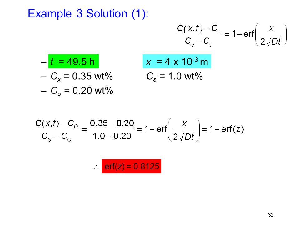 32 Example 3 Solution (1): –t = 49.5 h x = 4 x 10 -3 m –C x = 0.35 wt%C s = 1.0 wt% –C o = 0.20 wt%  erf(z) = 0.8125