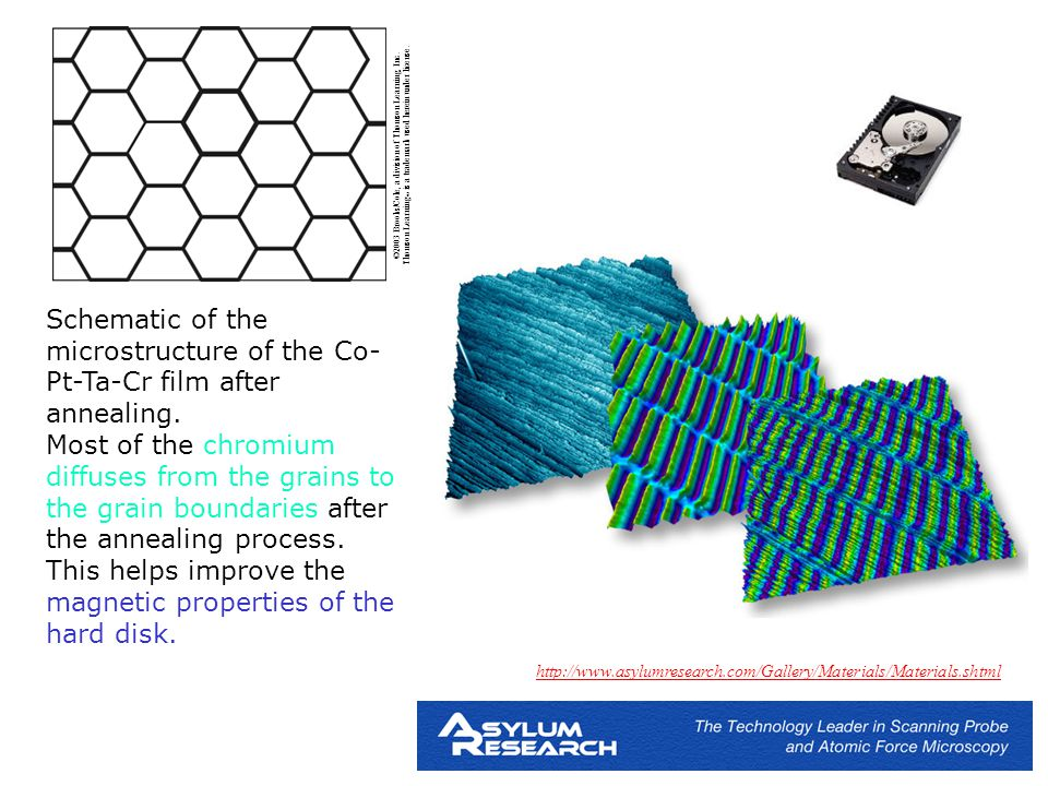 Schematic of the microstructure of the Co- Pt-Ta-Cr film after annealing. Most of the chromium diffuses from the grains to the grain boundaries after