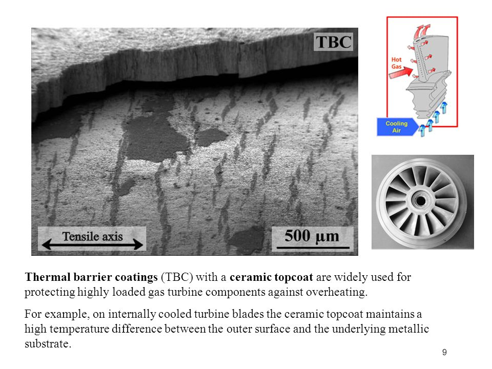 9 Thermal barrier coatings (TBC) with a ceramic topcoat are widely used for protecting highly loaded gas turbine components against overheating. For e