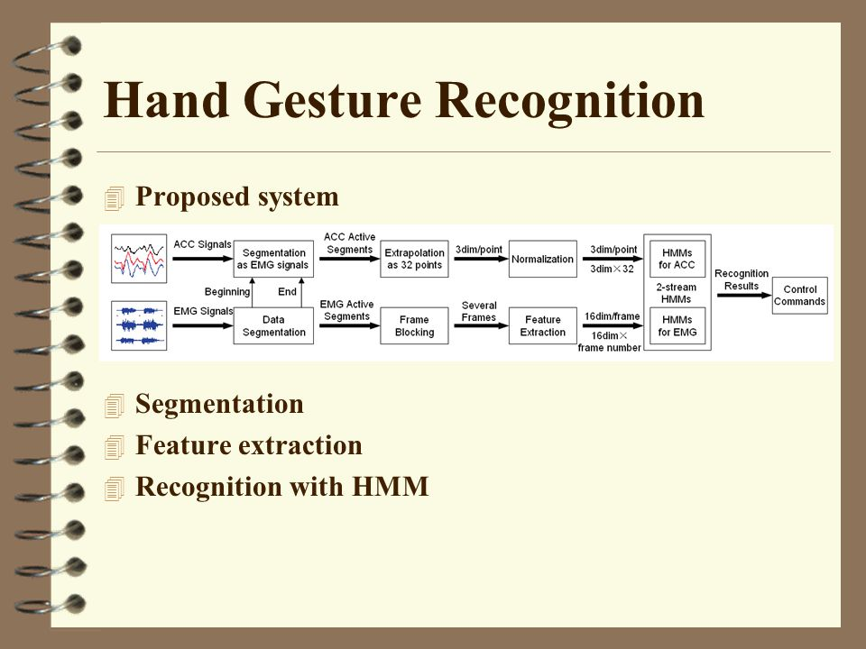 Data Segmentation 4 As hand movement switches from one gesture to another one, the corresponding muscles relax for a while 4 Onset threshold –Determine active segments 4 Offset threshold –Prevent the fragmentation Hand Gesture Recognition