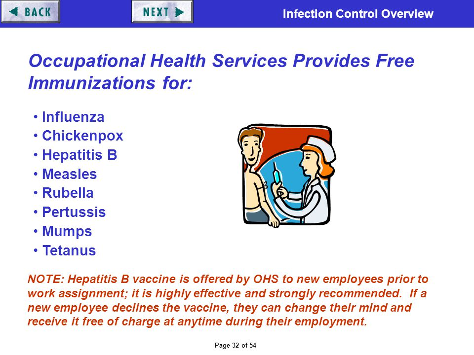 Infection Control Overview Page 32 of 54 Occupational Health Services Provides Free Immunizations for: Influenza Chickenpox Hepatitis B Measles Rubell