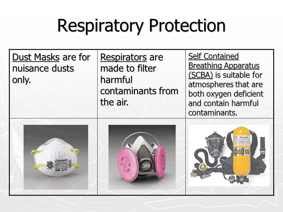 Respiratory Protection Dust Masks are for nuisance dusts only.