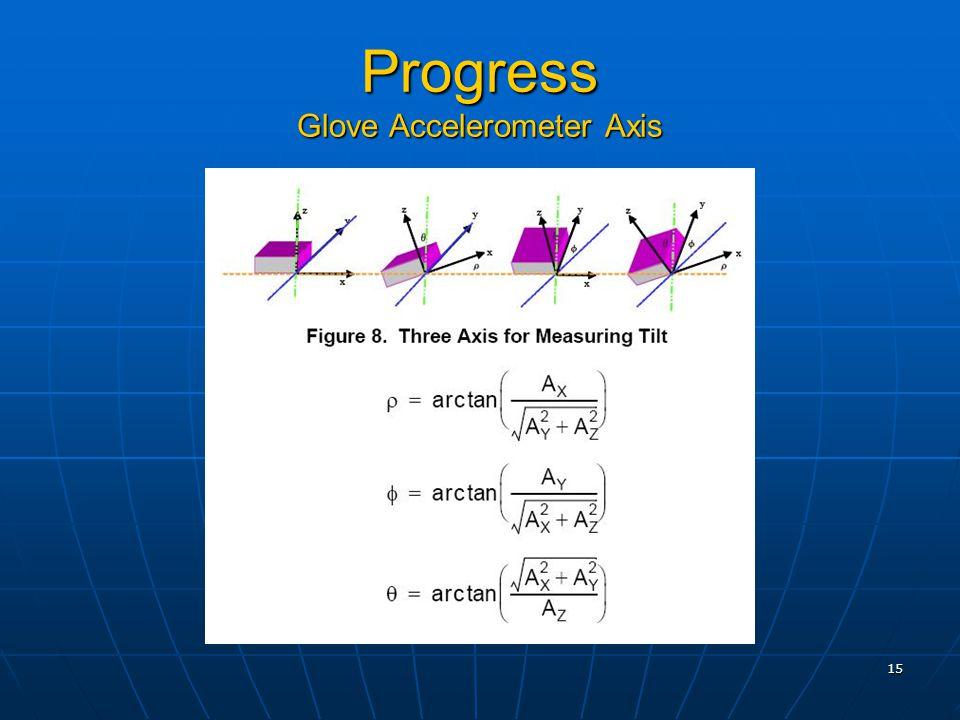 15 Progress Glove Accelerometer Axis