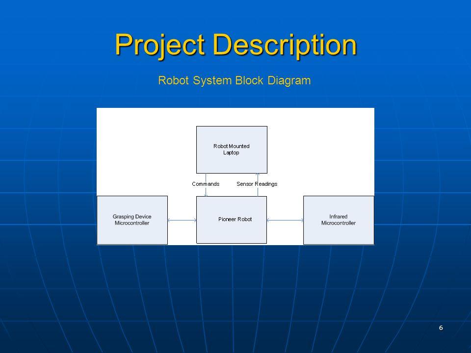 6 Project Description Robot System Block Diagram
