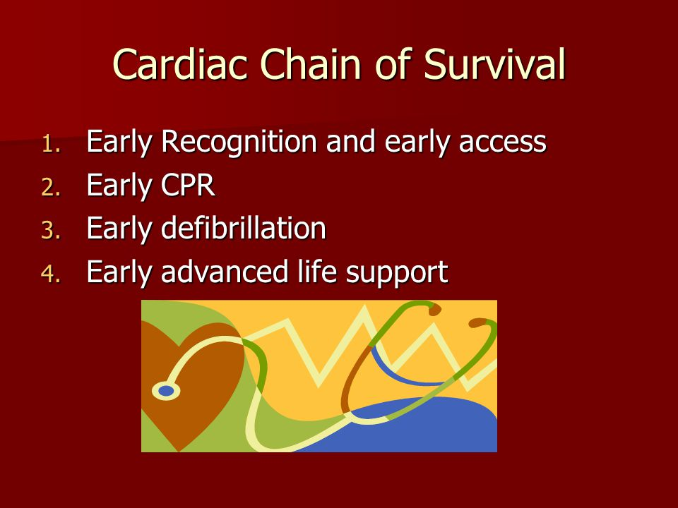 Cardiac Chain of Survival 1. Early Recognition and early access 2.