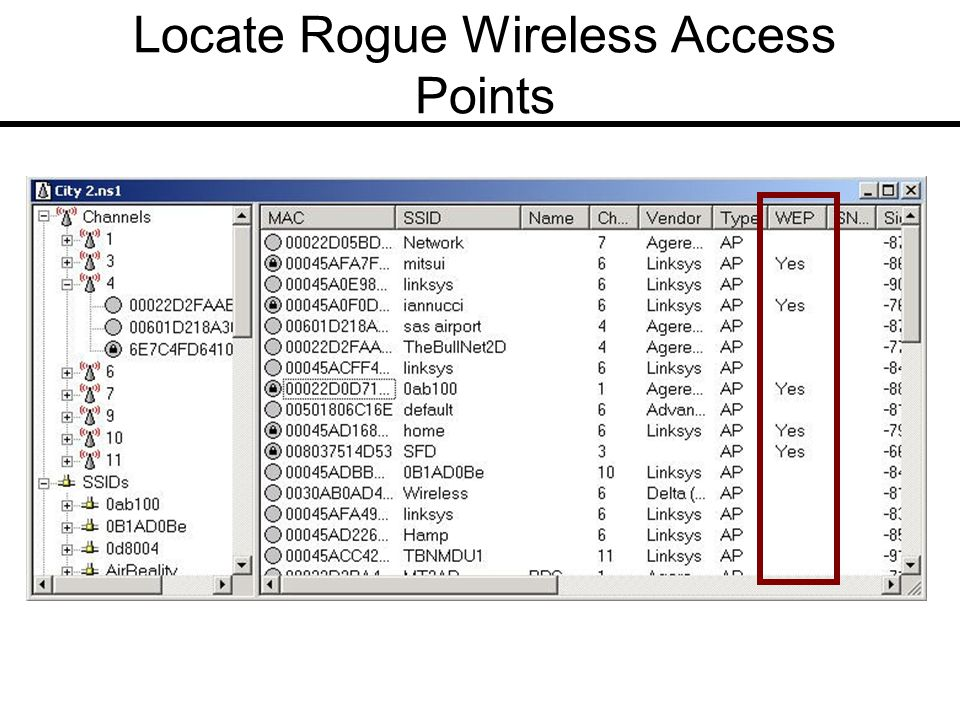 Locate Rogue Wireless Access Points