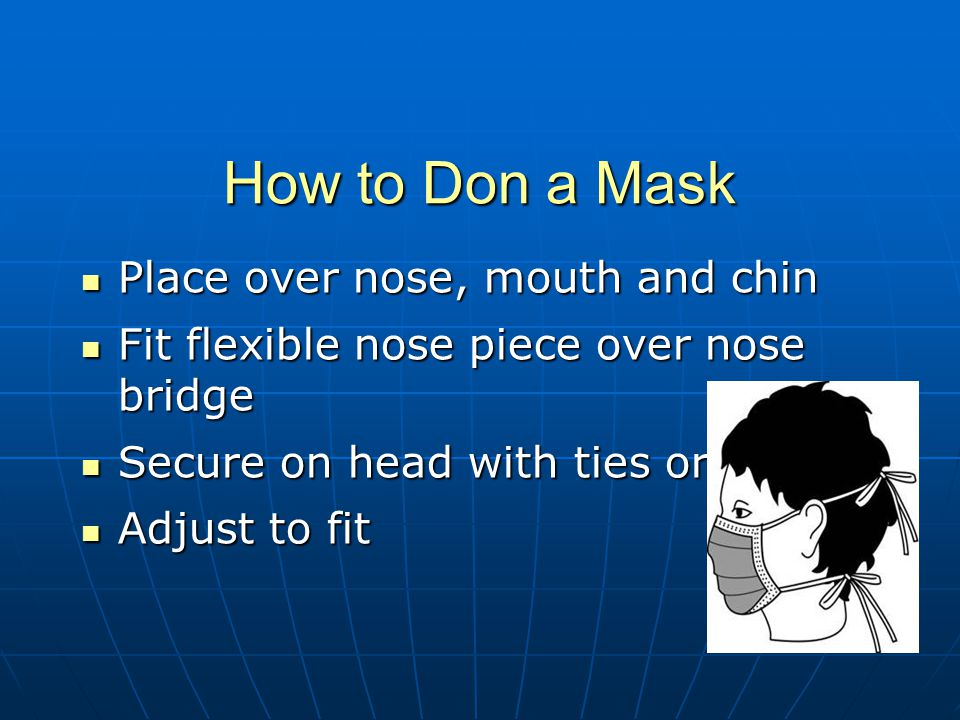 How to Don a Mask Place over nose, mouth and chin Place over nose, mouth and chin Fit flexible nose piece over nose bridge Fit flexible nose piece over nose bridge Secure on head with ties or elastic Secure on head with ties or elastic Adjust to fit Adjust to fit