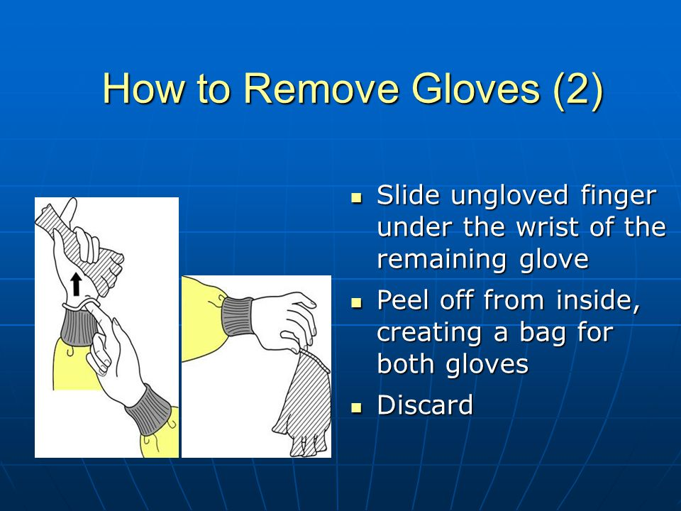 How to Remove Gloves (2) Slide ungloved finger under the wrist of the remaining glove Slide ungloved finger under the wrist of the remaining glove Peel off from inside, creating a bag for both gloves Peel off from inside, creating a bag for both gloves Discard Discard