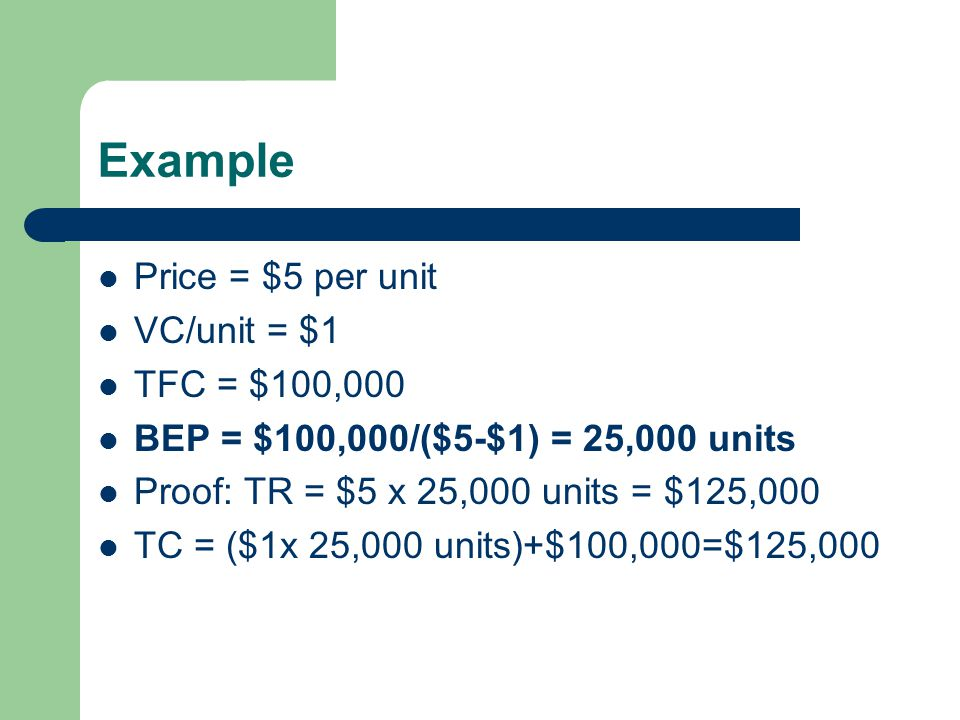 Example Price = $5 per unit VC/unit = $1 TFC = $100,000 BEP = $100,000/($5-$1) = 25,000 units Proof: TR = $5 x 25,000 units = $125,000 TC = ($1x 25,000 units)+$100,000=$125,000