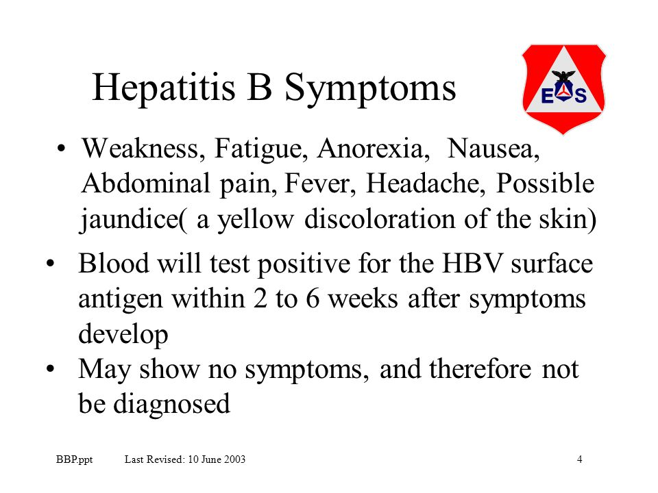 4BBP.ppt Last Revised: 10 June 2003 Hepatitis B Symptoms Weakness, Fatigue, Anorexia, Nausea, Abdominal pain, Fever, Headache, Possible jaundice( a yellow discoloration of the skin) Blood will test positive for the HBV surface antigen within 2 to 6 weeks after symptoms develop May show no symptoms, and therefore not be diagnosed