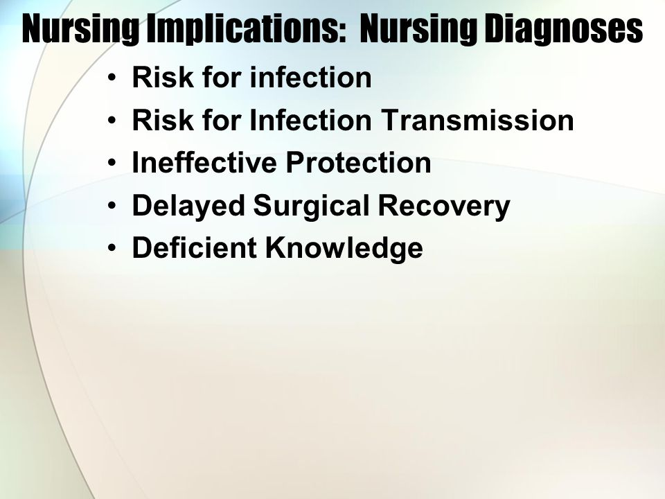 Nursing Implications: Nursing Diagnoses Risk for infection Risk for Infection Transmission Ineffective Protection Delayed Surgical Recovery Deficient Knowledge