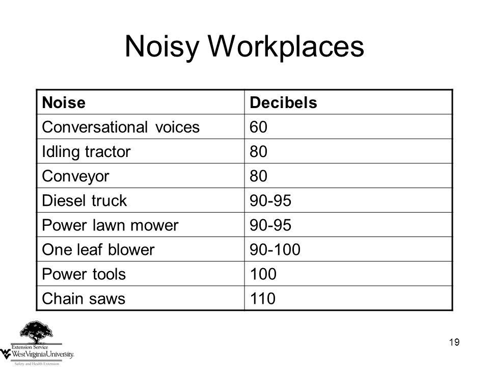 19 Noisy Workplaces NoiseDecibels Conversational voices60 Idling tractor80 Conveyor80 Diesel truck90-95 Power lawn mower90-95 One leaf blower90-100 Po