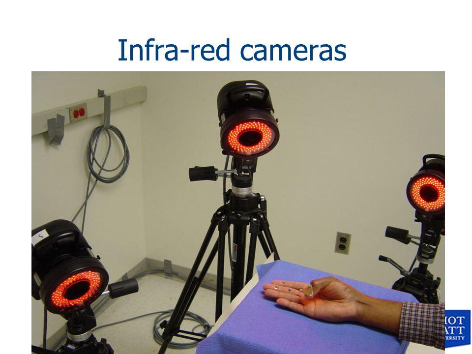 Infra-red cameras