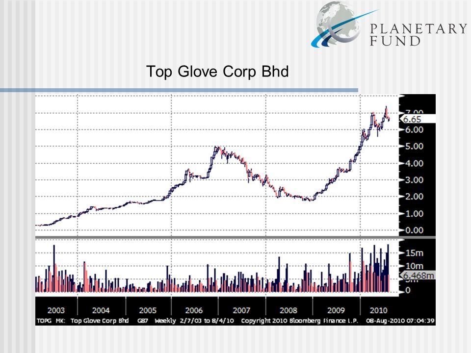 Top Glove Corp Bhd
