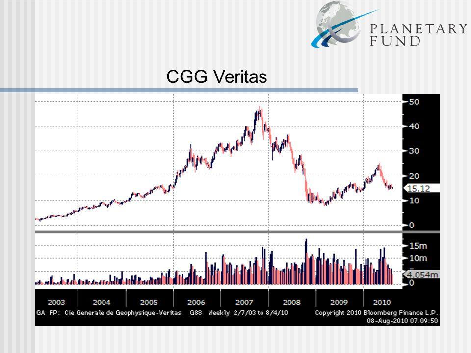 CGG Veritas