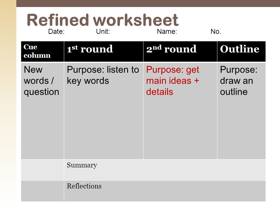 Refined worksheet Cue column 1 st round2 nd roundOutline New words / question Purpose: listen to key words Purpose: get main ideas + details Purpose: draw an outline Summary Reflections Date: Unit: Name: No.