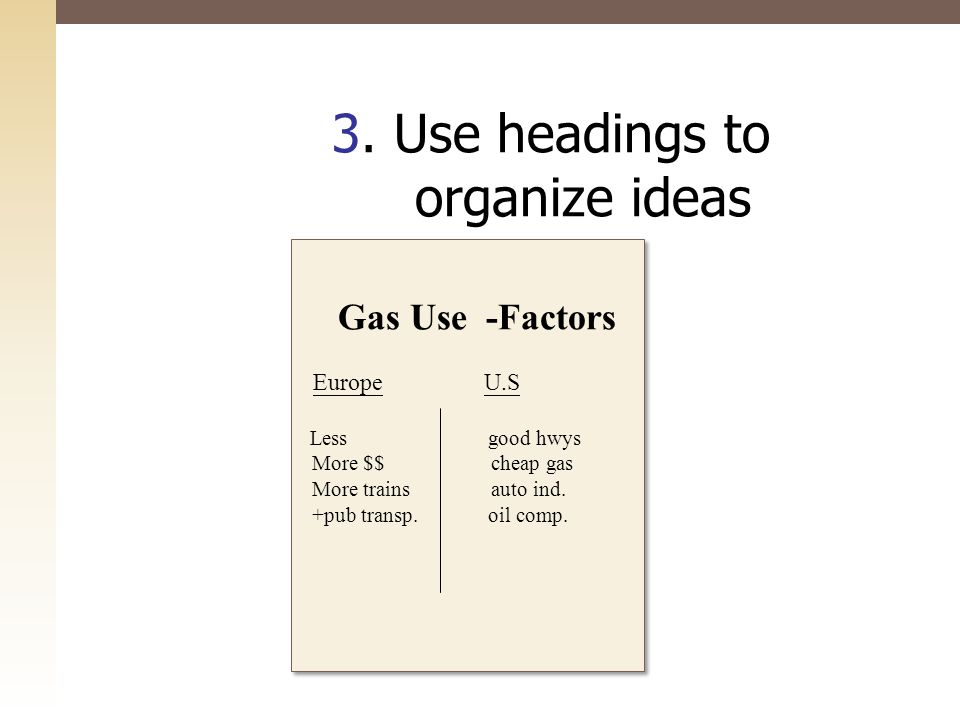 3. Use headings to organize ideas Gas Use -Factors Europe U.S Less good hwys More $$ cheap gas More trains auto ind. +pub transp. oil comp. Gas Use -F