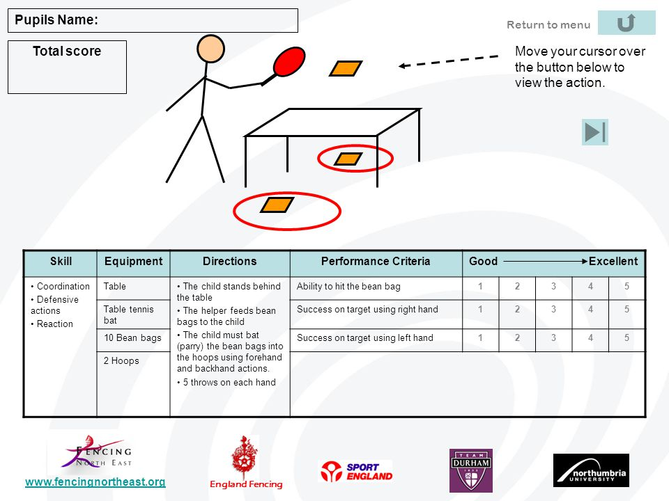 www.fencingnortheast.org England Fencing SkillEquipmentDirectionsPerformance CriteriaGood Excellent Coordination Defensive actions Reaction Table The child stands behind the table The helper feeds bean bags to the child The child must bat (parry) the bean bags into the hoops using forehand and backhand actions.