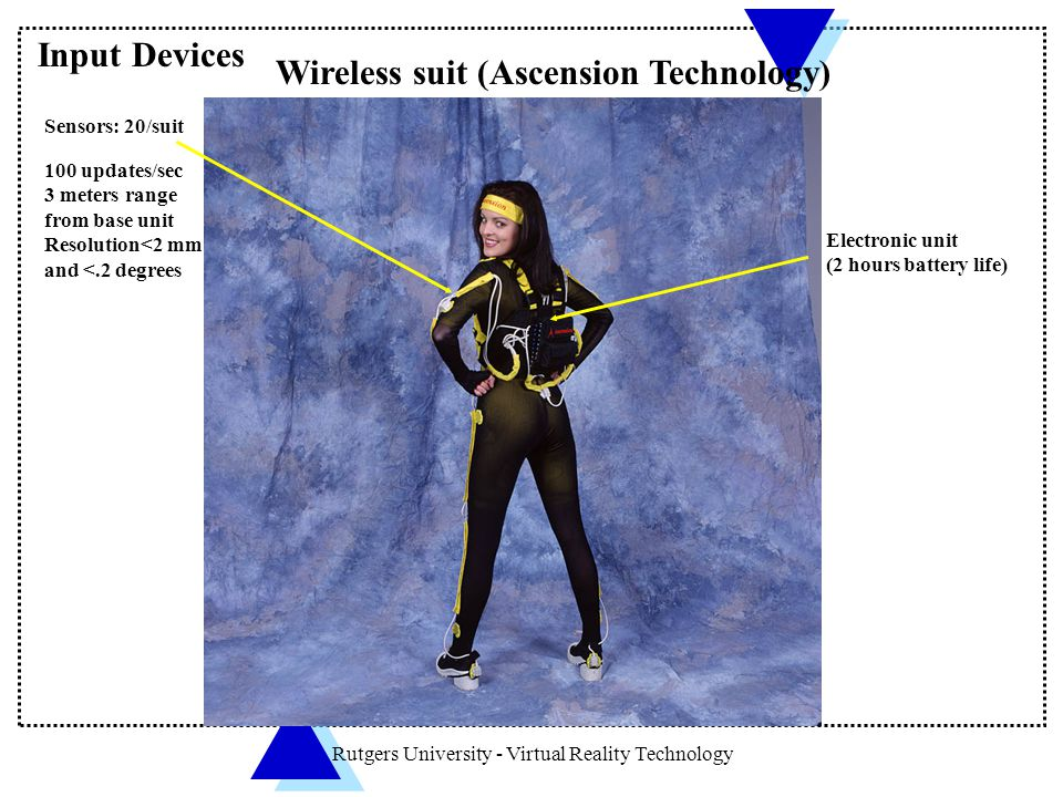Rutgers University - Virtual Reality Technology Wireless suit (Ascension Technology) Sensors: 20/suit 100 updates/sec 3 meters range from base unit Re