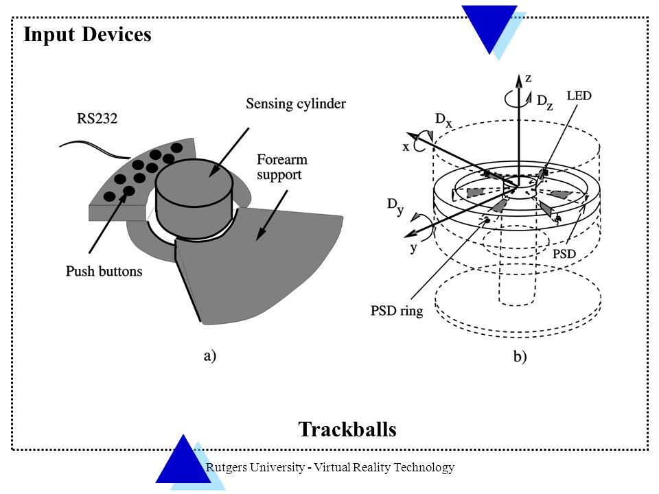 Rutgers University - Virtual Reality Technology Trackballs Input Devices