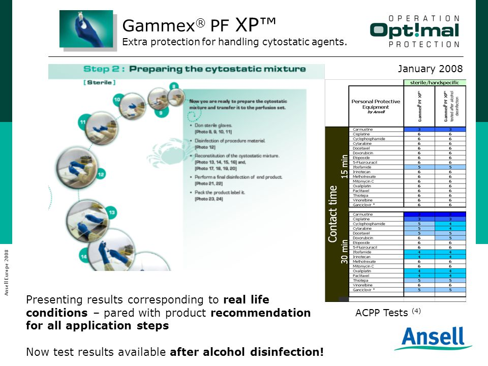January 2008 Ansell Europe 2008 Gammex ® PF XP™ Extra protection for handling cytostatic agents.