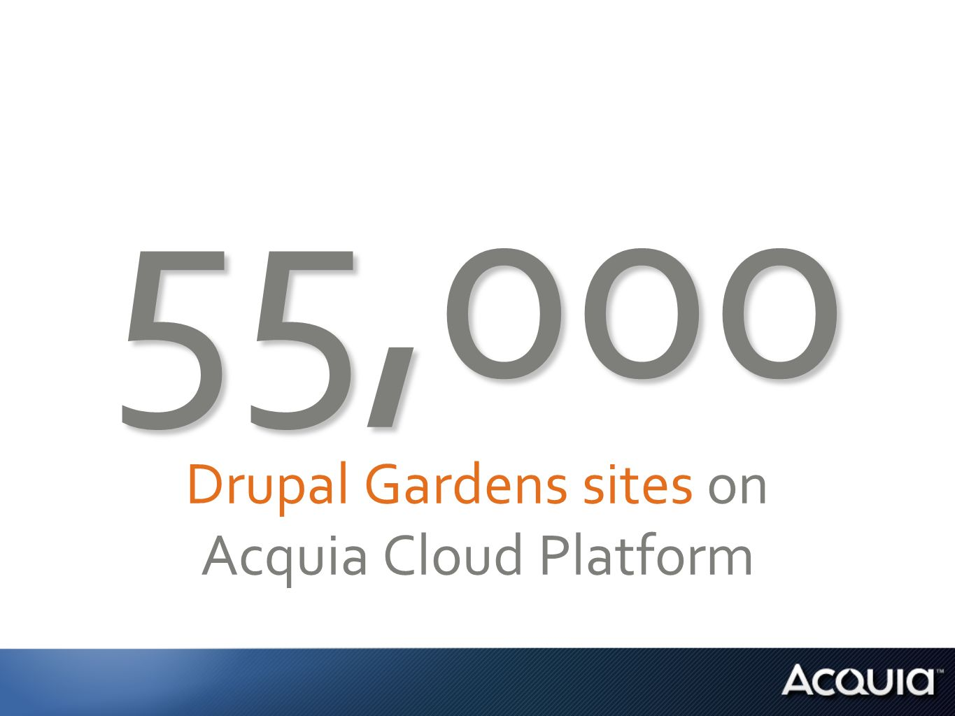 55,000 55,000 Drupal Gardens sites on Acquia Cloud Platform