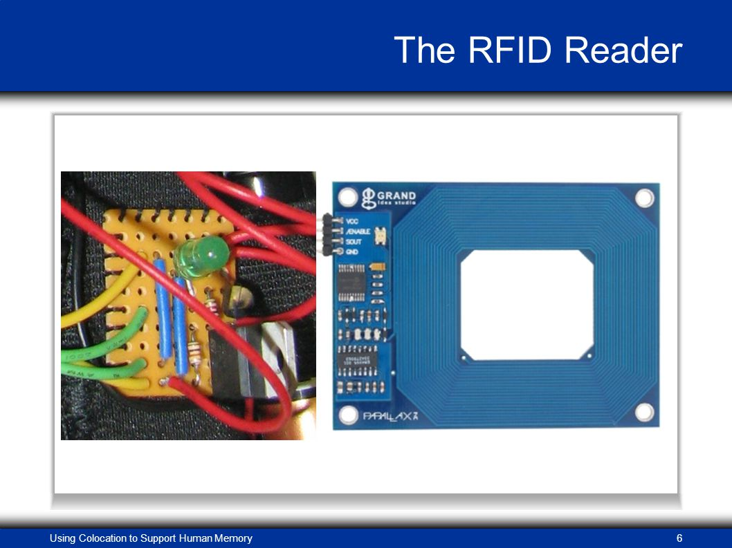Using Colocation to Support Human Memory6 The RFID Reader