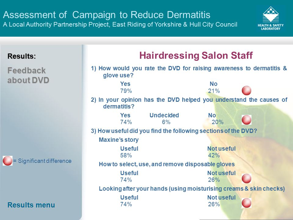 Assessment of Campaign to Reduce Dermatitis A Local Authority Partnership Project, East Riding of Yorkshire & Hull City Council Hairdressing Salon StaffResults: Feedback about DVD 1) How would you rate the DVD for raising awareness to dermatitis & glove use.