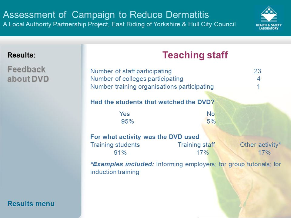 Assessment of Campaign to Reduce Dermatitis A Local Authority Partnership Project, East Riding of Yorkshire & Hull City CouncilResults: Feedback about DVD Teaching staff Number of staff participating 23 Number of colleges participating 4 Number training organisations participating 1 Had the students that watched the DVD.